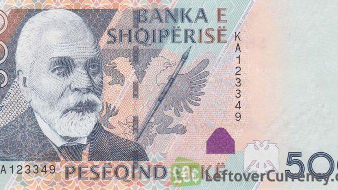 new banknotes Albania 2019